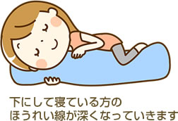 横向きで寝ると片方のほうれい線だけが深くなる